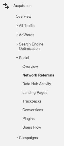 Social Media Metrics Tools that Matter - Google Analytics