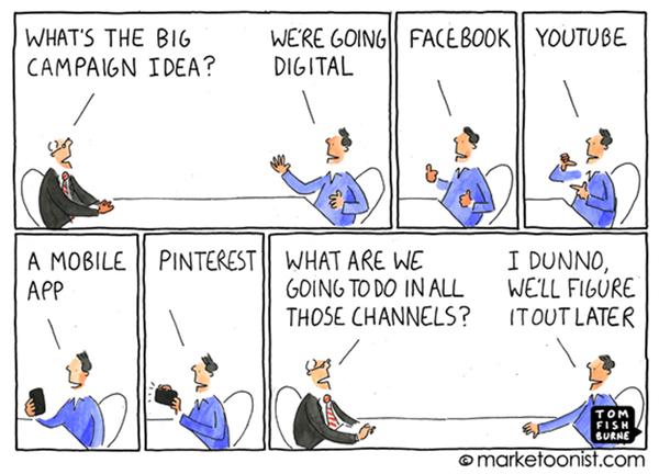 120 Social Media Post and Content Ideas - Marketoonist