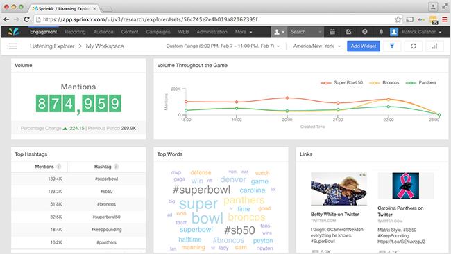 Sprinklr - Top 25 Social Media Monitoring Tools