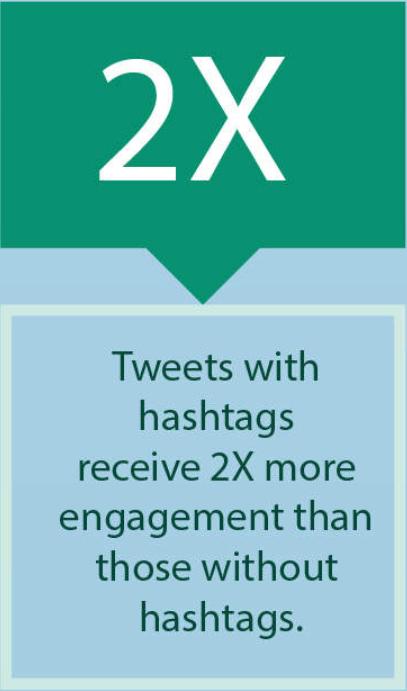 2x-twitter-engagement