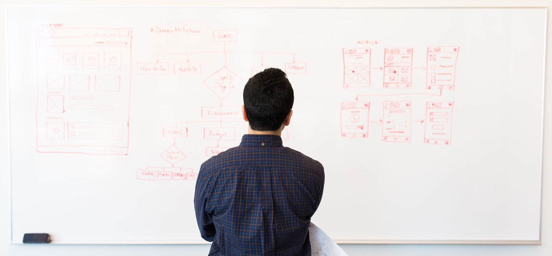 Image of a Man in Front of a Whiteboard with a Plan Structure