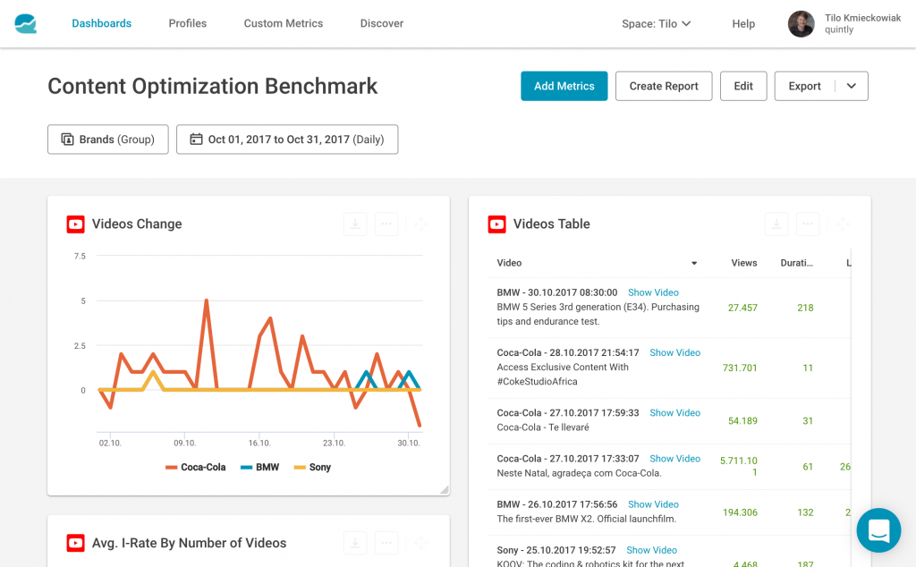 quintly for youtube analytics metrics