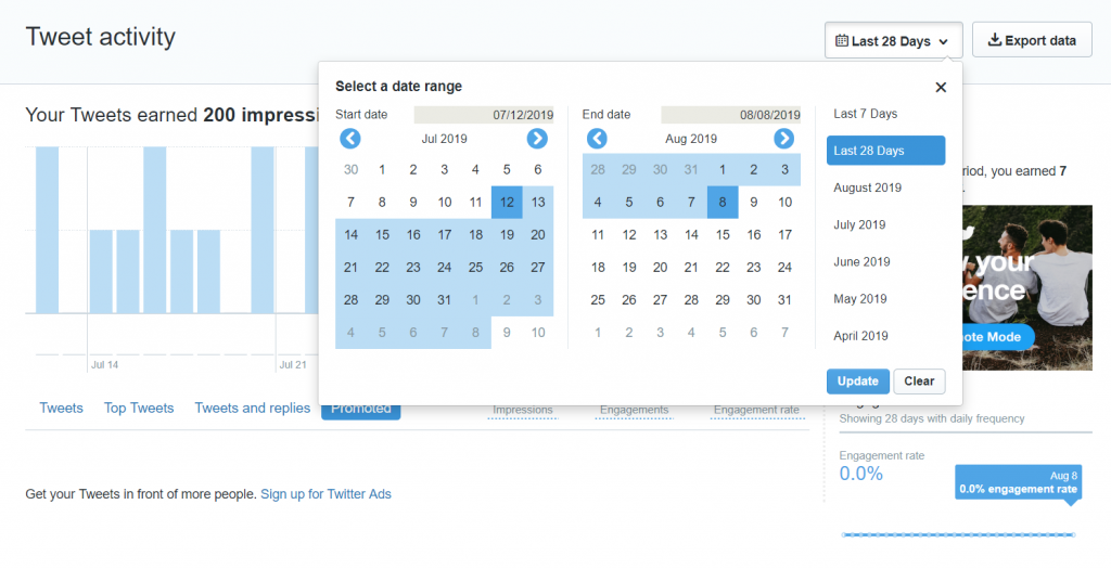 twitter impressions over a date range