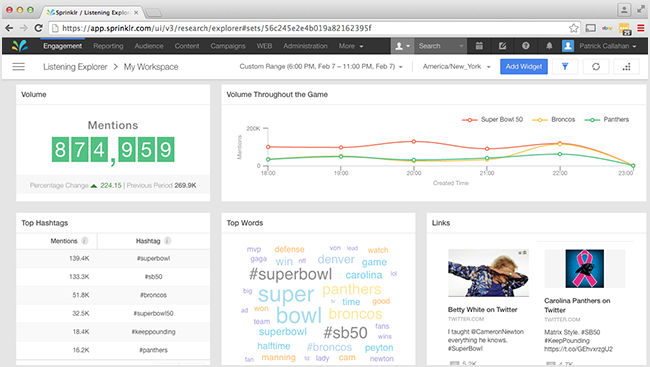 Keyhole - Top 25 Social Media Monitoring Tools - Sprinklr Dashboard