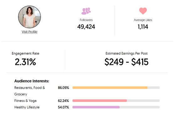 Instagram Influencers - How to Become an Instagram Influencer - IG Money Calculator