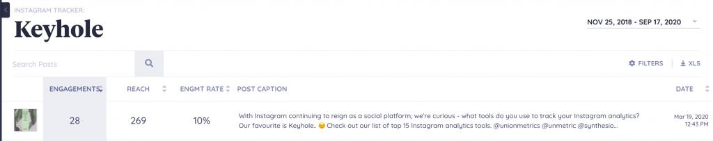 Keyhole - Social Media Reporting Template - top engaging post